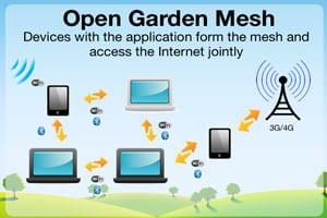 una aplicación que permite el acceso compartido a internet desde smartphones